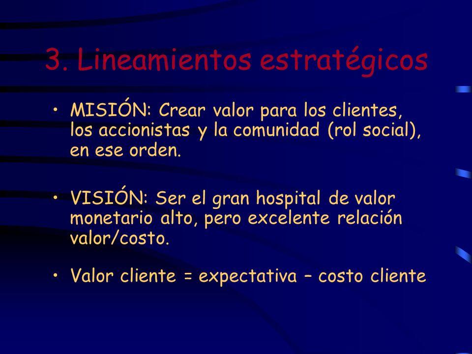 3. Lineamientos estratégicos MISIÓN: Crear valor para los clientes, los accionistas y la comunidad (rol social), en ese orden. VISIÓN: Ser el gran hos