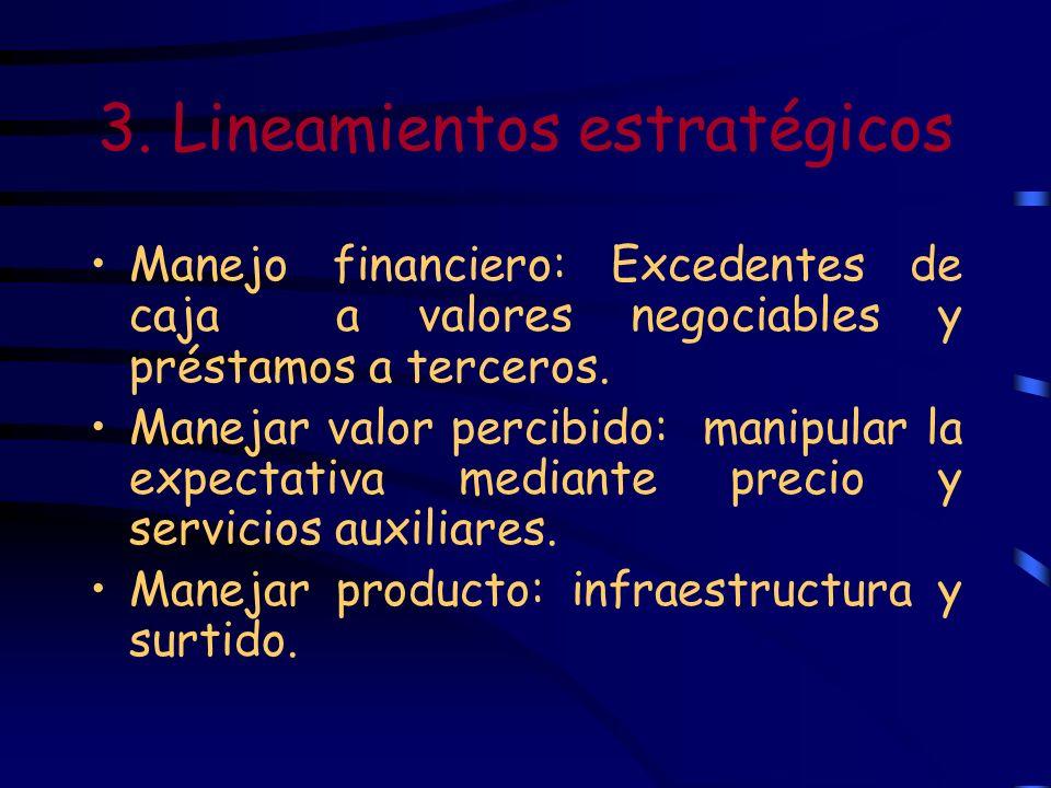 3. Lineamientos estratégicos Manejo financiero: Excedentes de caja a valores negociables y préstamos a terceros. Manejar valor percibido: manipular la