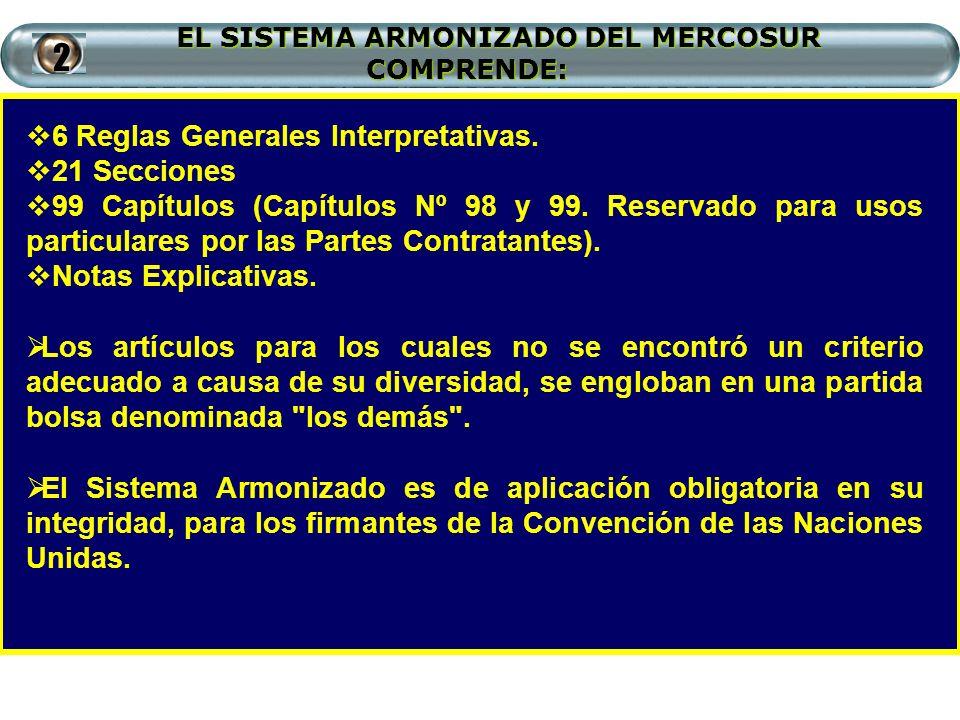 EL SISTEMA ARMONIZADO DEL MERCOSUR COMPRENDE: 6 Reglas Generales Interpretativas. 21 Secciones 99 Capítulos (Capítulos Nº 98 y 99. Reservado para usos