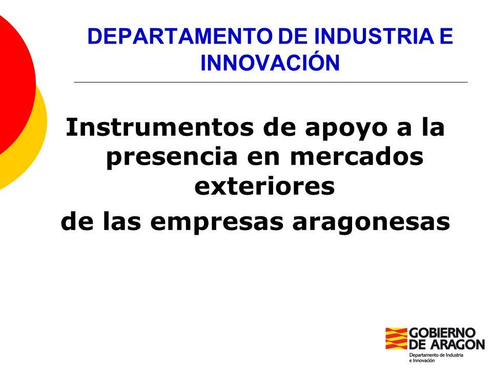 DEPARTAMENTO DE INDUSTRIA E INNOVACIÓN Instrumentos de apoyo a la presencia en mercados exteriores de las empresas aragonesas