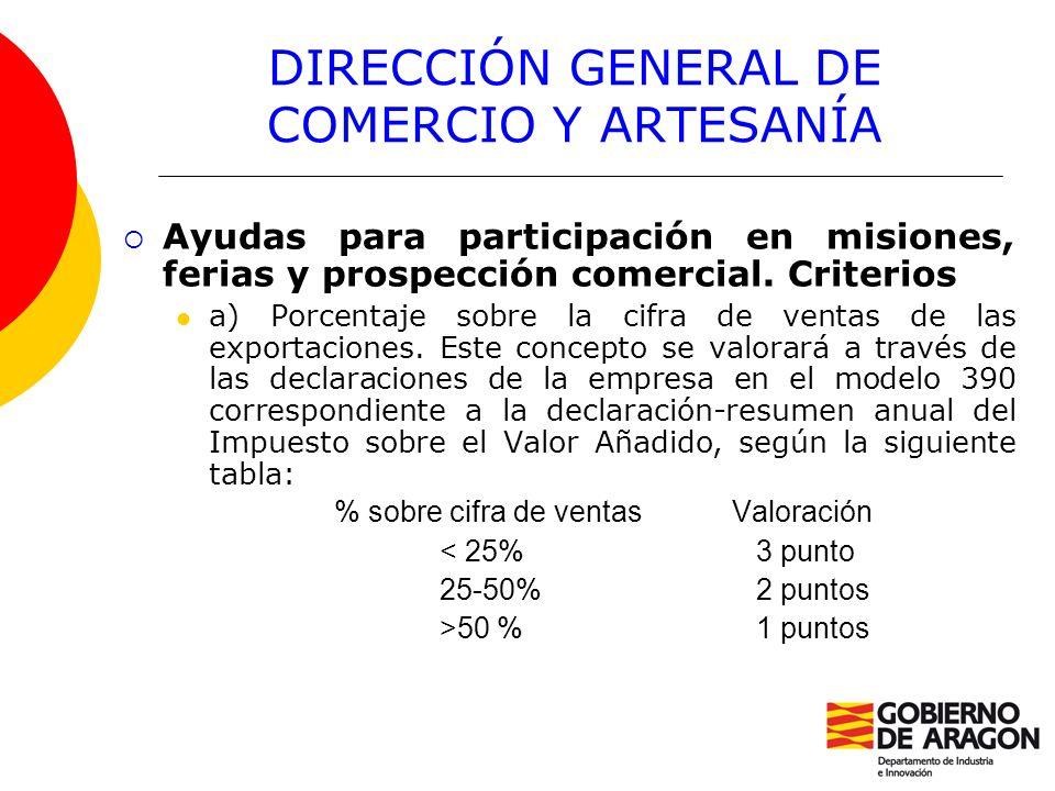 DIRECCIÓN GENERAL DE COMERCIO Y ARTESANÍA Ayudas para participación en misiones, ferias y prospección comercial. Criterios a) Porcentaje sobre la cifr