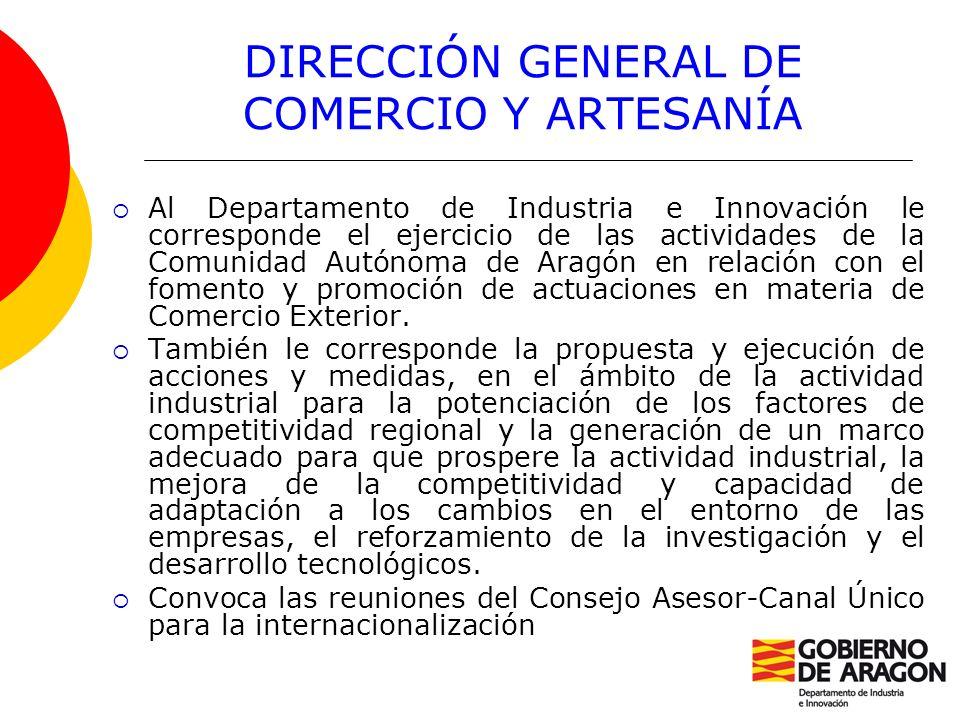 DIRECCIÓN GENERAL DE COMERCIO Y ARTESANÍA Al Departamento de Industria e Innovación le corresponde el ejercicio de las actividades de la Comunidad Aut