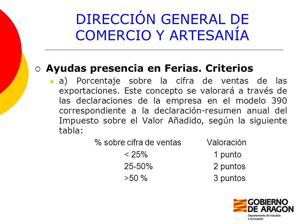 DIRECCIÓN GENERAL DE COMERCIO Y ARTESANÍA Ayudas presencia en Ferias. Criterios a) Porcentaje sobre la cifra de ventas de las exportaciones. Este conc