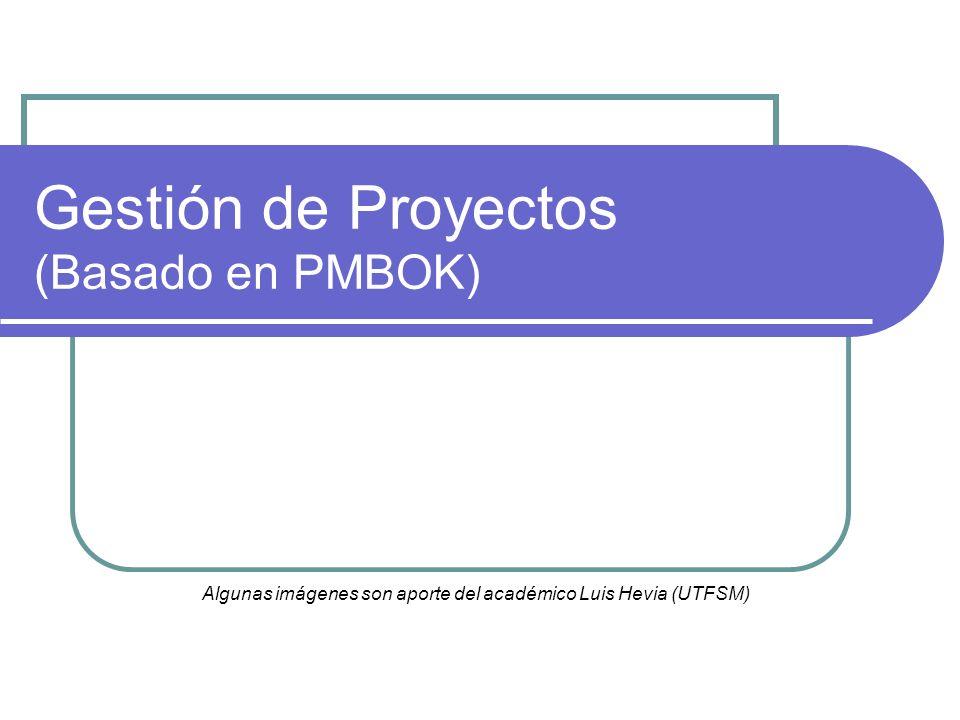 Gestión de Proyectos (Basado en PMBOK) Algunas imágenes son aporte del académico Luis Hevia (UTFSM)