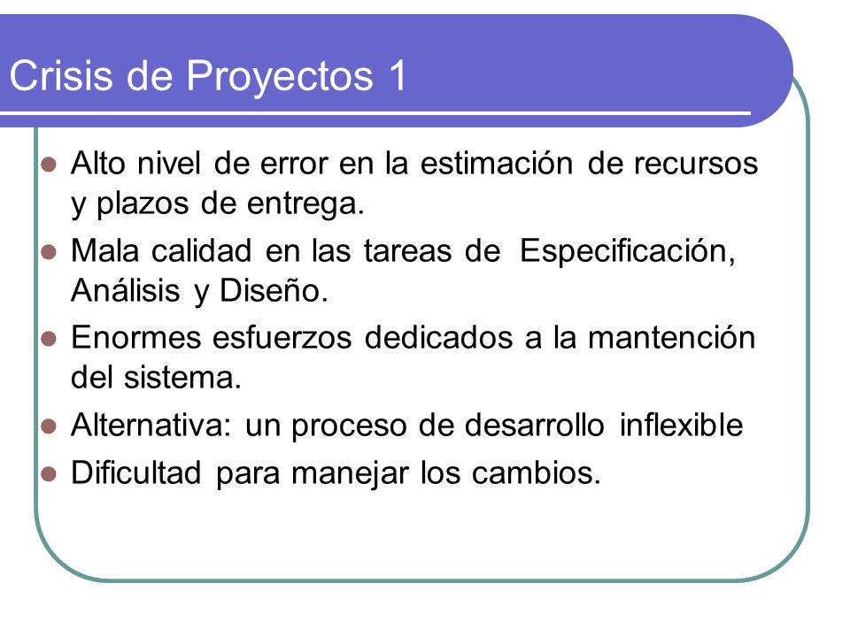 Crisis de Proyectos 1 Alto nivel de error en la estimación de recursos y plazos de entrega. Mala calidad en las tareas de Especificación, Análisis y D