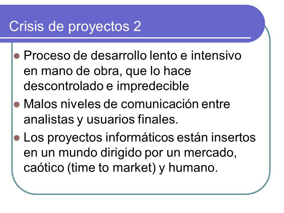 Crisis de proyectos 2 Proceso de desarrollo lento e intensivo en mano de obra, que lo hace descontrolado e impredecible Malos niveles de comunicación