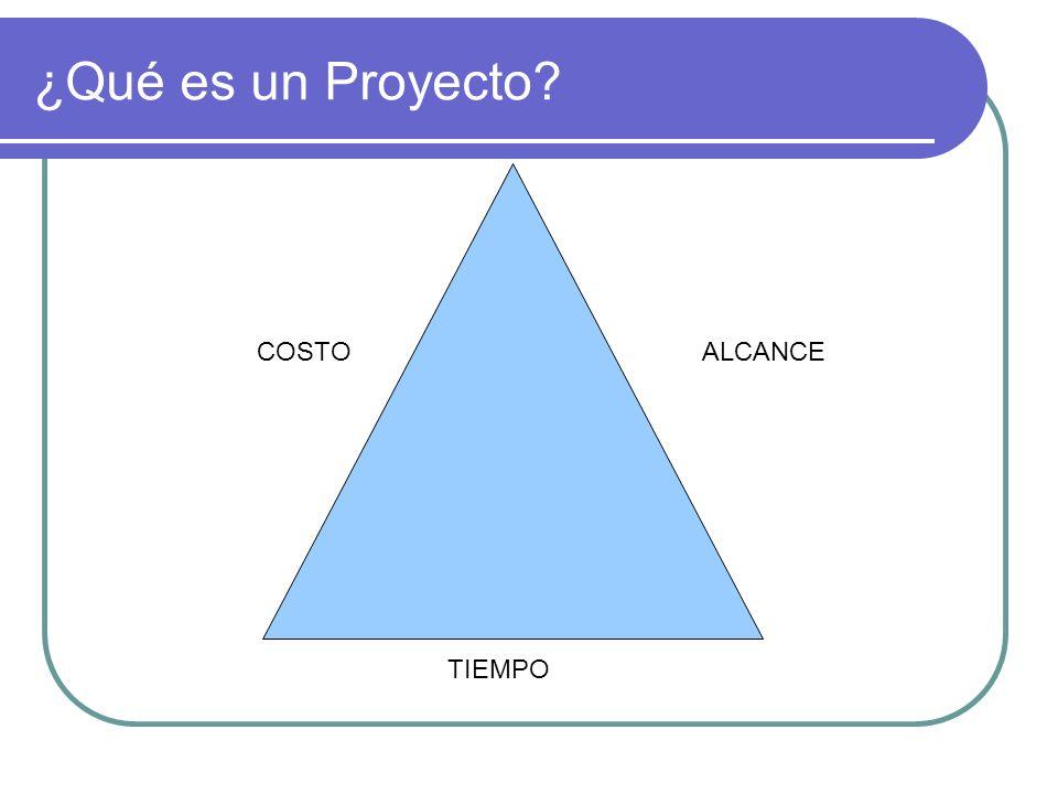 ¿Qué es un Proyecto? COSTOALCANCE TIEMPO