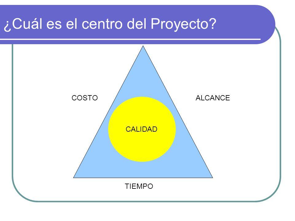 ¿Cuál es el centro del Proyecto? COSTOALCANCE TIEMPO CALIDAD