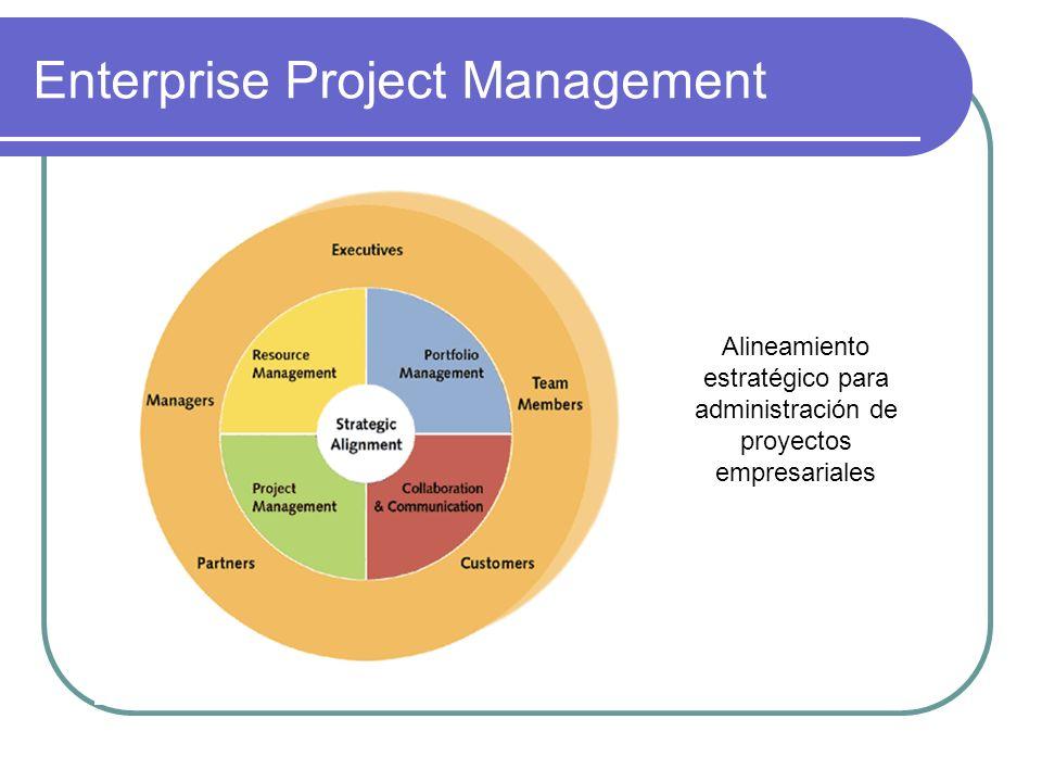 Enterprise Project Management Alineamiento estratégico para administración de proyectos empresariales