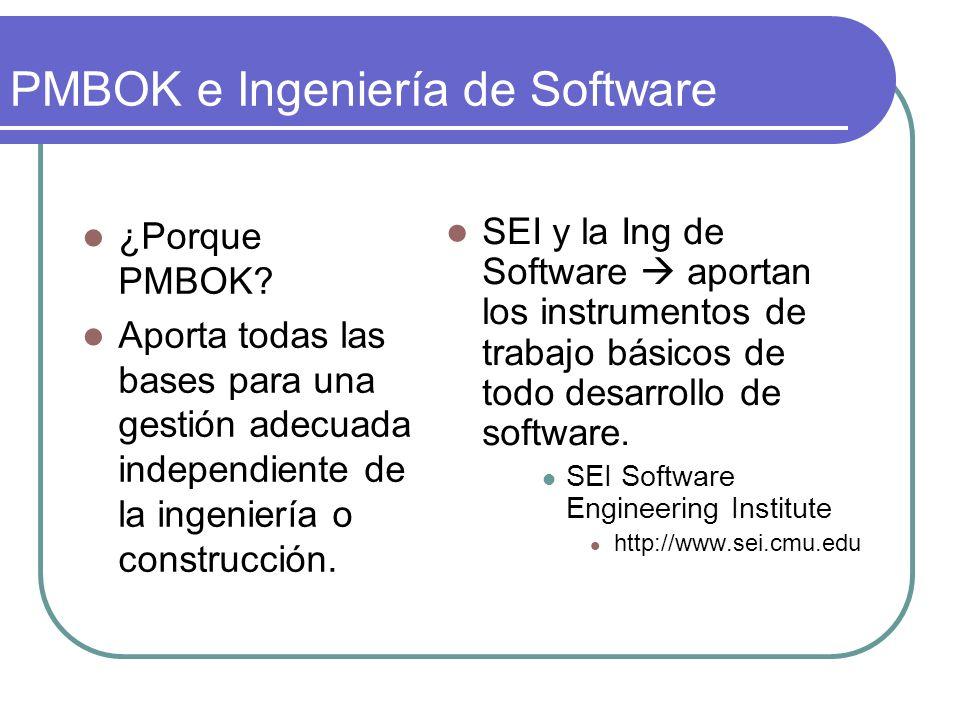 PMBOK e Ingeniería de Software ¿Porque PMBOK? Aporta todas las bases para una gestión adecuada independiente de la ingeniería o construcción. SEI y la