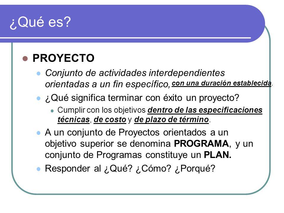 ¿Qué es? PROYECTO Conjunto de actividades interdependientes orientadas a un fin específico, ¿Qué significa terminar con éxito un proyecto? Cumplir con