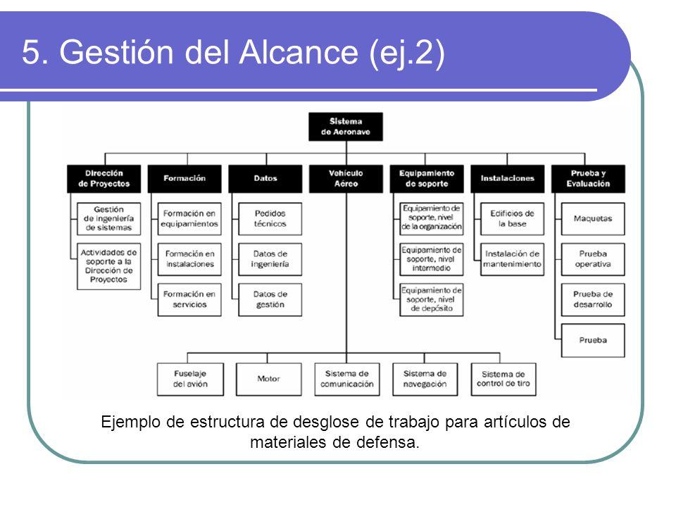 5. Gestión del Alcance (ej.2) Ejemplo de estructura de desglose de trabajo para artículos de materiales de defensa.