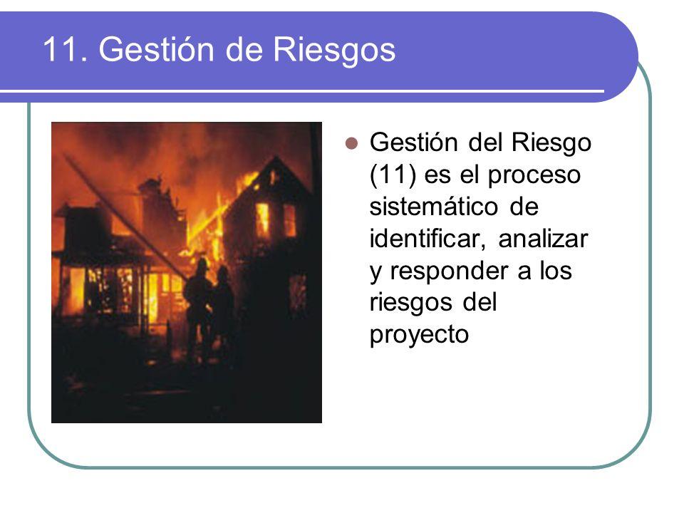 11. Gestión de Riesgos Gestión del Riesgo (11) es el proceso sistemático de identificar, analizar y responder a los riesgos del proyecto