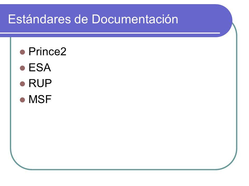 Estándares de Documentación Prince2 ESA RUP MSF