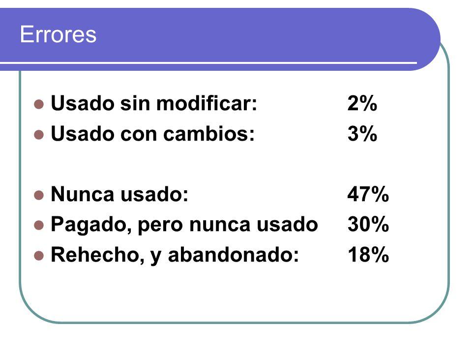 Errores Usado sin modificar: 2% Usado con cambios: 3% Nunca usado:47% Pagado, pero nunca usado30% Rehecho, y abandonado:18%