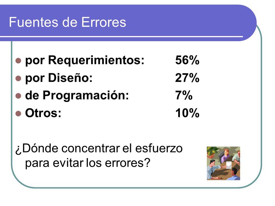 ¿Qué es EPM (Enterprise Project Management).