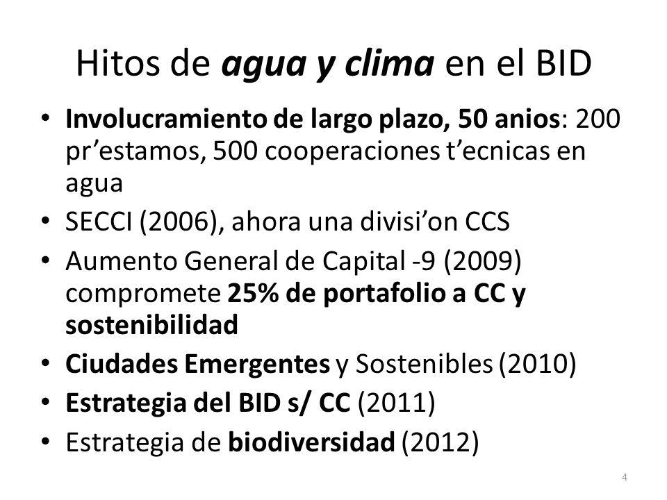 Hitos de agua y clima en el BID Involucramiento de largo plazo, 50 anios: 200 prestamos, 500 cooperaciones tecnicas en agua SECCI (2006), ahora una di