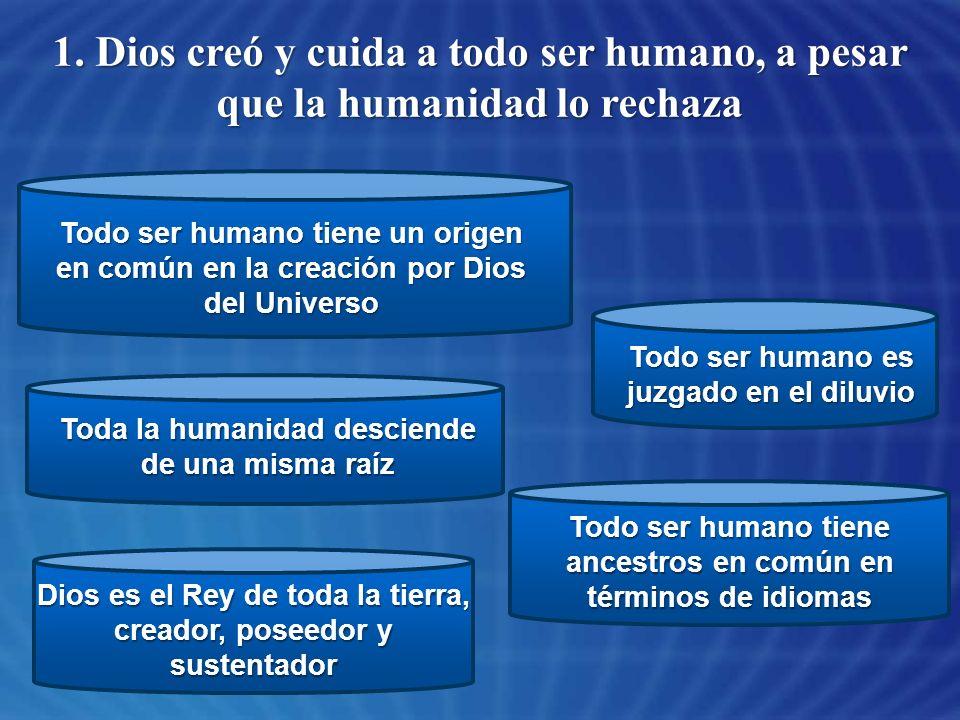 1. Dios creó y cuida a todo ser humano, a pesar que la humanidad lo rechaza Todo ser humano tiene un origen en común en la creación por Dios del Unive