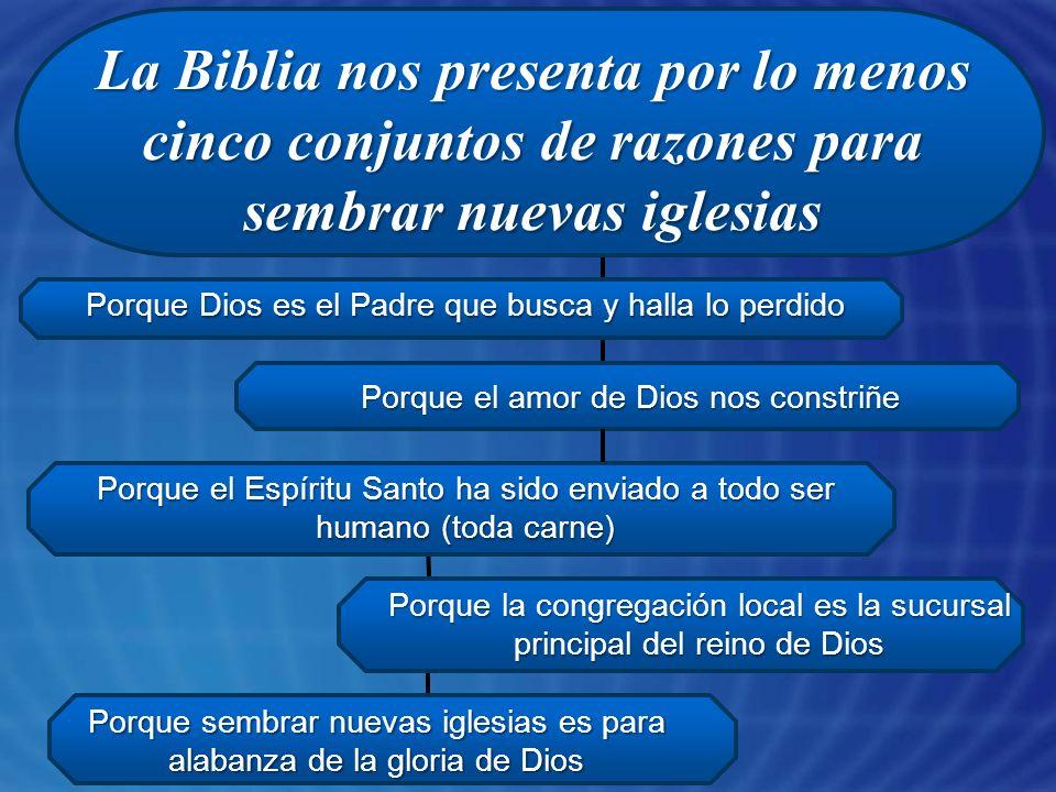 La Biblia nos presenta por lo menos cinco conjuntos de razones para sembrar nuevas iglesias Porque Dios es el Padre que busca y halla lo perdido Porqu