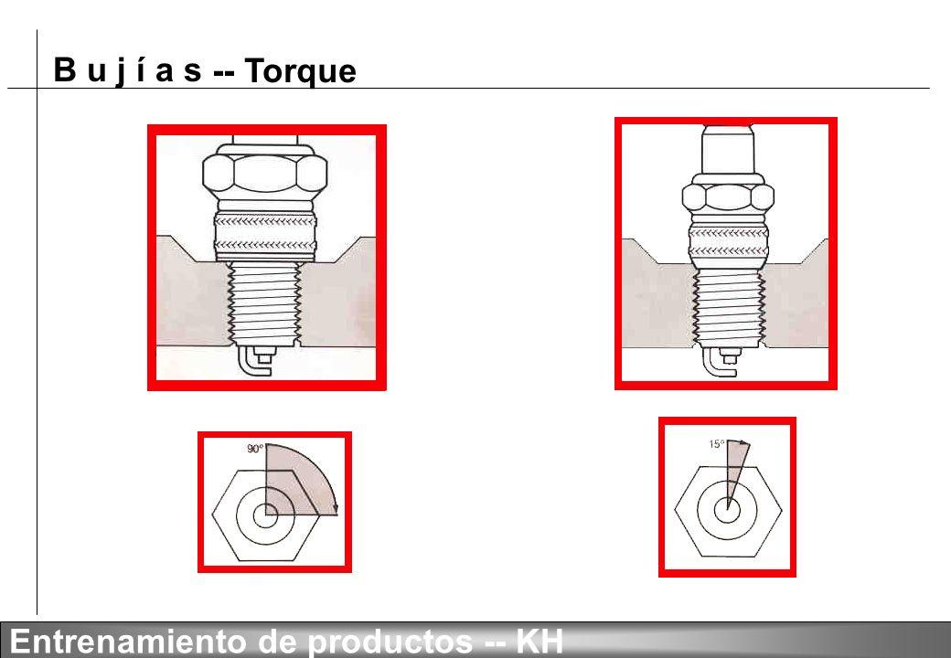 B u j í a s Entrenamiento de productos -- KH -- Distancia de electrodos Calibrador