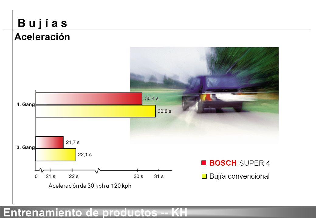 B u j í a s Entrenamiento de productos -- KH Seguridad de encendido Mezclanormalpobre BOSCH SUPER 4 Bujía convencional