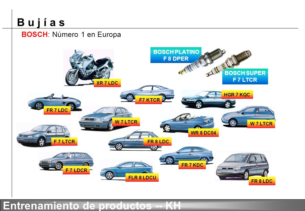 B u j í a s Entrenamiento de productos -- KH KE27S668 Doble encendido alternante Diseñado para motores Mercedes-Benz V6/V8/V12 de la nueva generación