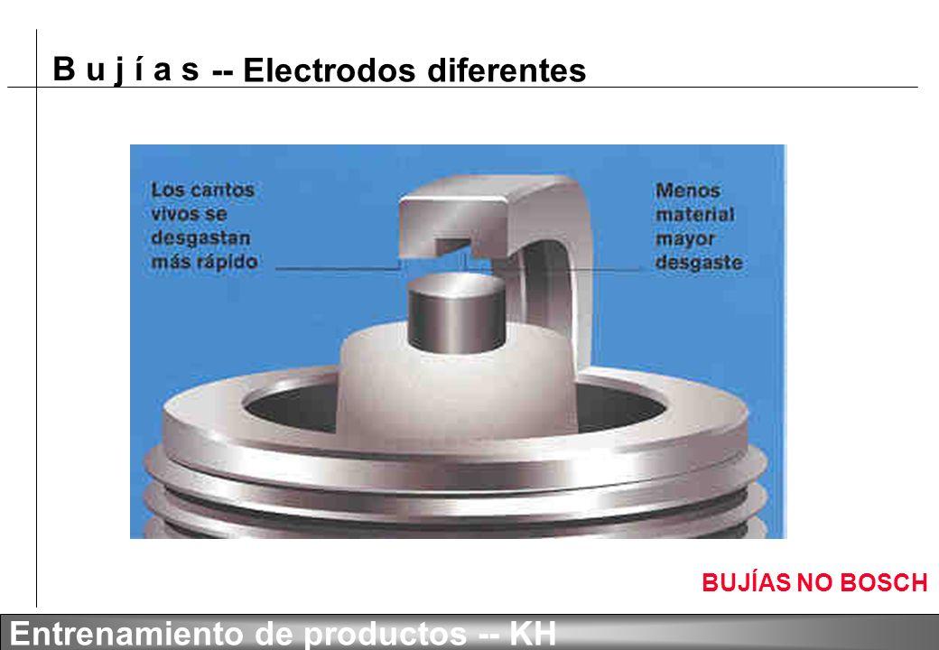 B u j í a s Entrenamiento de productos -- KH DESGASTE EXCESIVO DE LOS ELECTRODOS MASA Y CENTRAL (corrosión) PIÉ DEL AISLADOR DESTRUIDO