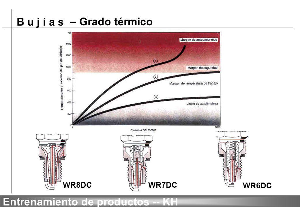 B u j í a s Entrenamiento de productos -- KH Nueva aleación níquel-cromo-ítrio Desgaste después de 90 000 km dentro del mismo motor Aleaciones de electrodos Aleación níquel-cromo