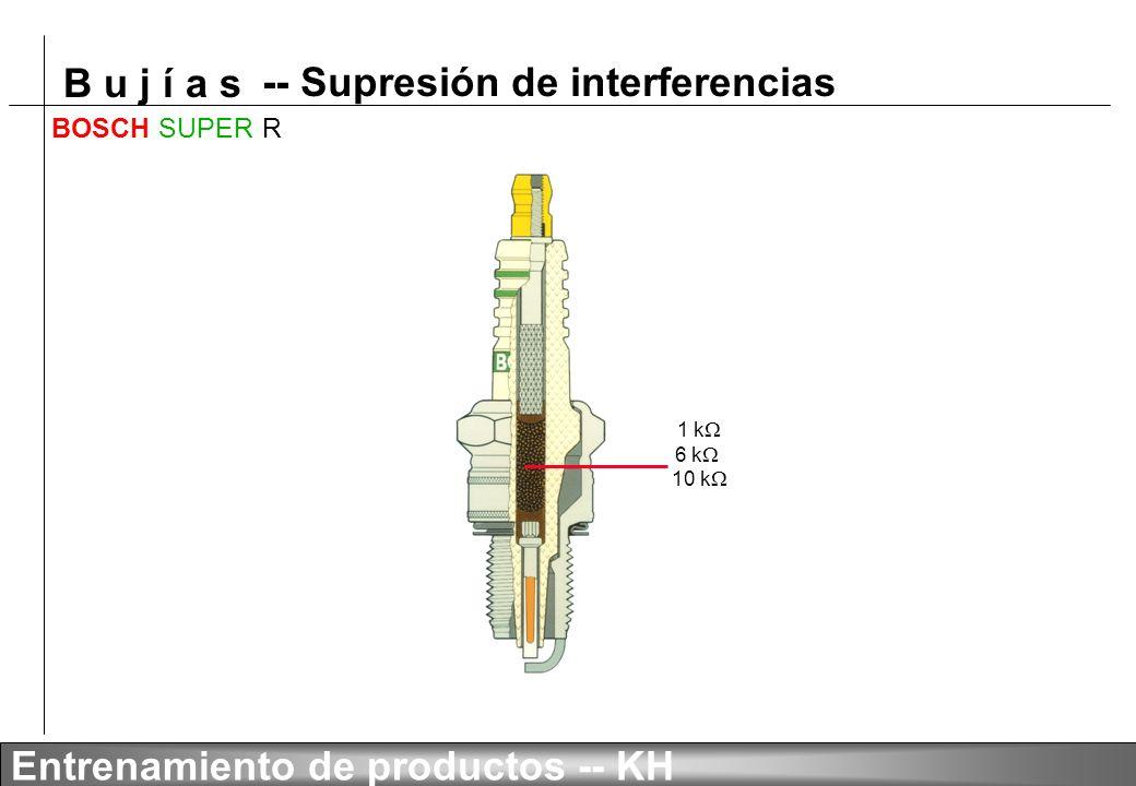 B u j í a s Entrenamiento de productos -- KH BOSCH SUPER 1400 1200 1000 800 600 400 200 0 °C 0 100 % Juego reducido Núcleo de cobre en el electrodo ce