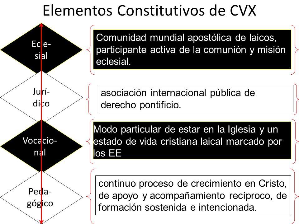 CVX: Historia con mociones que la confirman en la Iglesia.