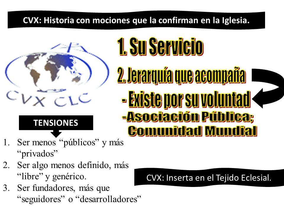 LAICOS CONSA- GRADOS UNOS PARA OTROS CVX: EXPRESION DE IGLESIA