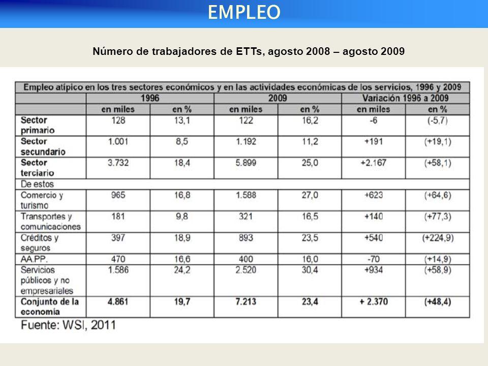 Cuota de desempleo en Alemania, mayo de 2010 (entre paréntesis 2009) Número de trabajadores de ETTs, agosto 2008 – agosto 2009 EMPLEO