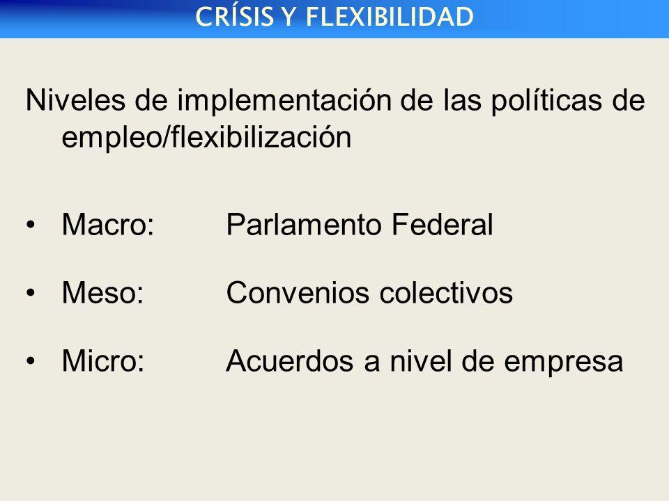 Niveles de implementación de las políticas de empleo/flexibilización Macro: Parlamento Federal Meso:Convenios colectivos Micro: Acuerdos a nivel de empresa CRÍSIS Y FLEXIBILIDAD