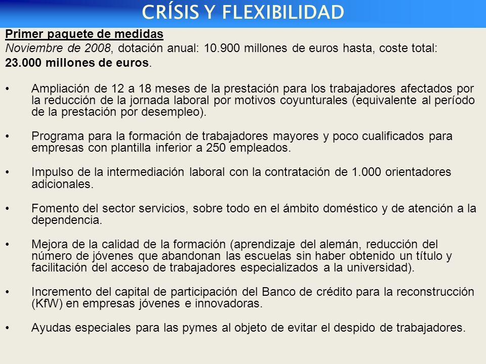 Primer paquete de medidas Noviembre de 2008, dotación anual: 10.900 millones de euros hasta, coste total: 23.000 millones de euros.
