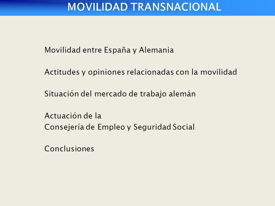 MOVILIDAD TRANSNACIONAL Movilidad entre España y Alemania Actitudes y opiniones relacionadas con la movilidad Situación del mercado de trabajo alemán Actuación de la Consejería de Empleo y Seguridad Social Conclusiones