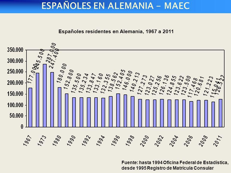ESPAÑOLES EN ALEMANIA - MAEC Españoles residentes en Alemania, 1967 a 2011 Fuente: hasta 1994 Oficina Federal de Estadística, desde 1995 Registro de Matrícula Consular