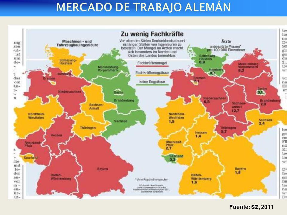 MERCADO DE TRABAJO ALEMÁN Fuente: SZ, 2011