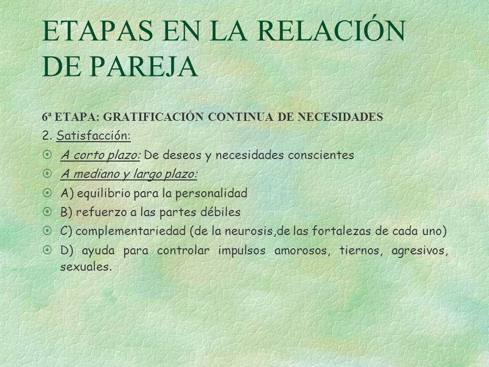 ETAPAS EN LA RELACIÓN DE PAREJA 6ª ETAPA: GRATIFICACIÓN CONTINUA DE NECESIDADES 2. Satisfacción: ¤A corto plazo: De deseos y necesidades conscientes ¤