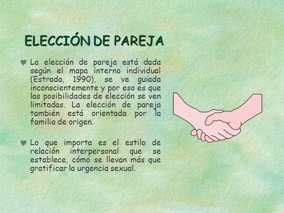 ELECCIÓN DE PAREJA La elección de pareja está dada según el mapa interno individual (Estrada, 1990), se ve guiada inconscientemente y por eso es que l