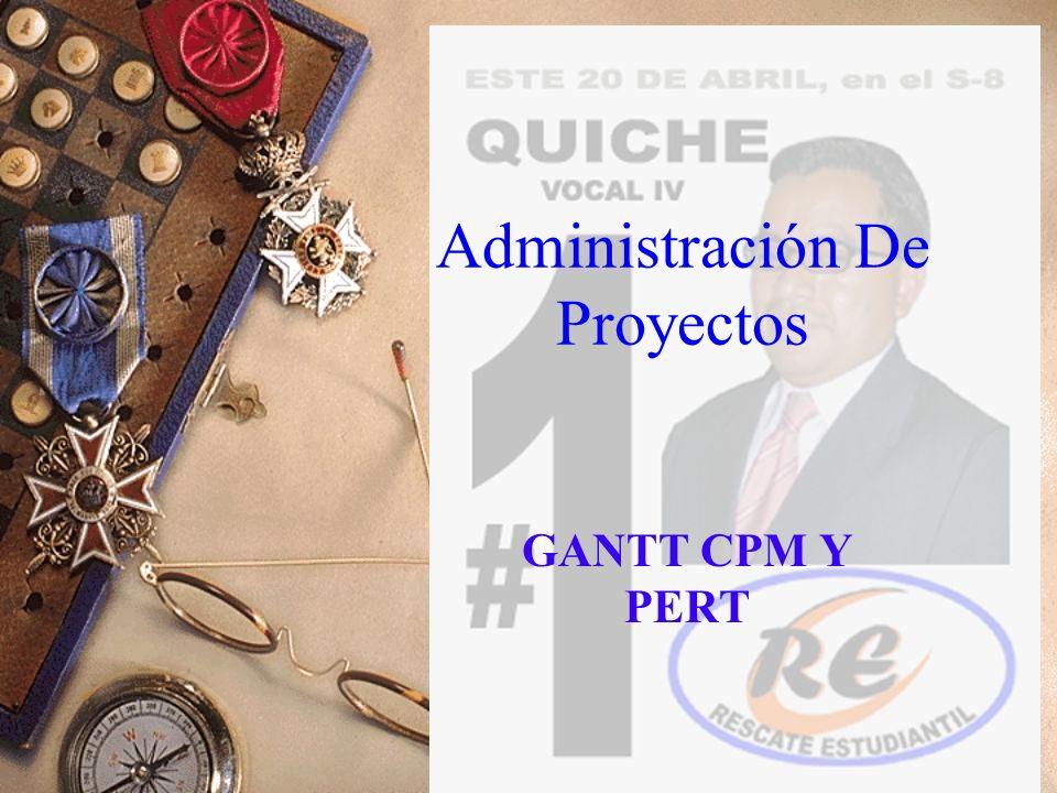 Administración De Proyectos GANTT CPM Y PERT