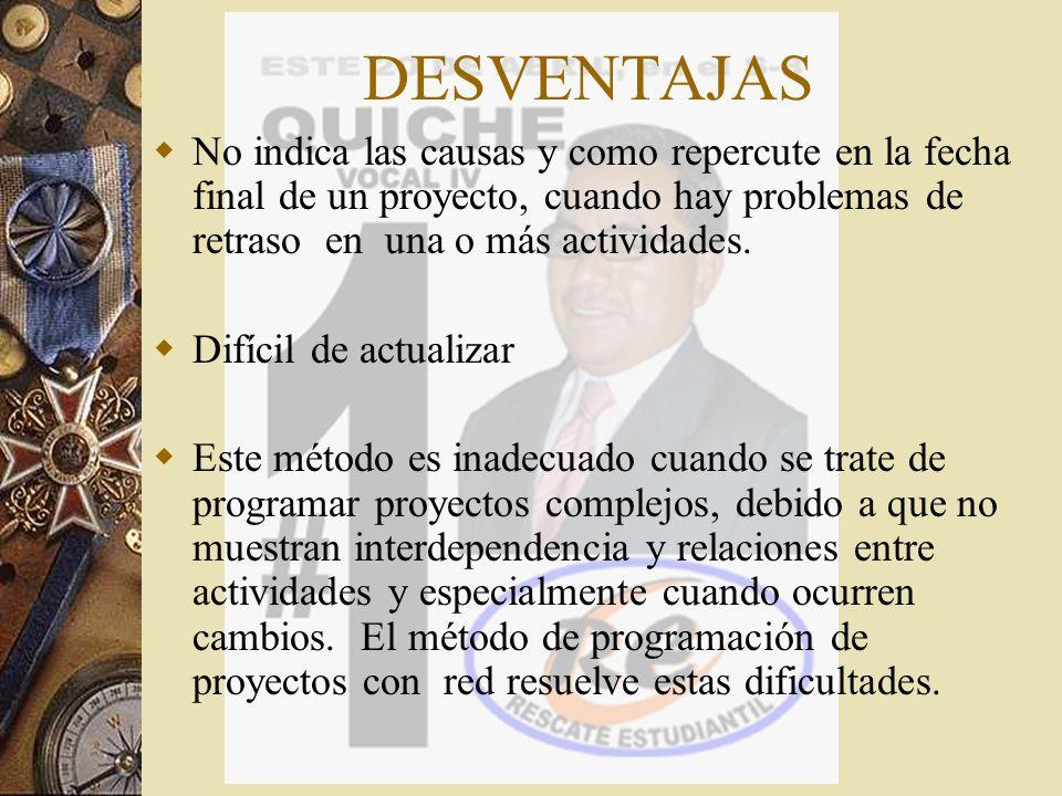 DESVENTAJAS No indica las causas y como repercute en la fecha final de un proyecto, cuando hay problemas de retraso en una o más actividades. Difícil
