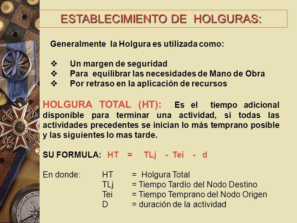 ESTABLECIMIENTO DE HOLGURAS: Generalmente la Holgura es utilizada como: Un margen de seguridad Para equilibrar las necesidades de Mano de Obra Por ret
