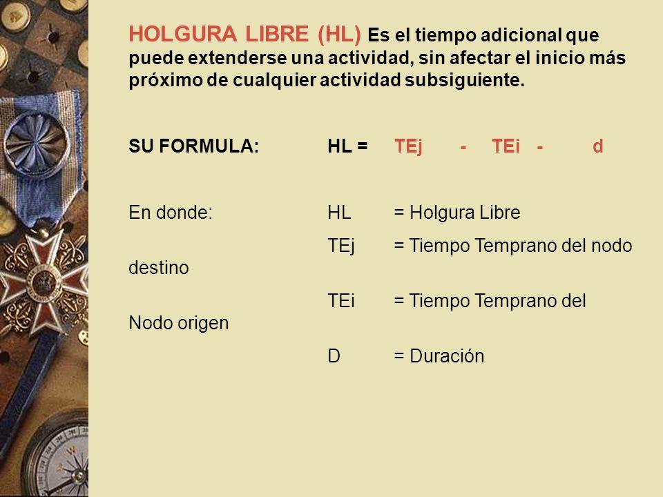 HOLGURA LIBRE (HL) Es el tiempo adicional que puede extenderse una actividad, sin afectar el inicio más próximo de cualquier actividad subsiguiente. S
