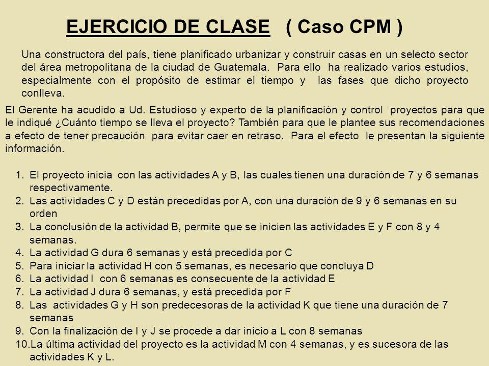 EJERCICIO DE CLASE ( Caso CPM ) Una constructora del país, tiene planificado urbanizar y construir casas en un selecto sector del área metropolitana d