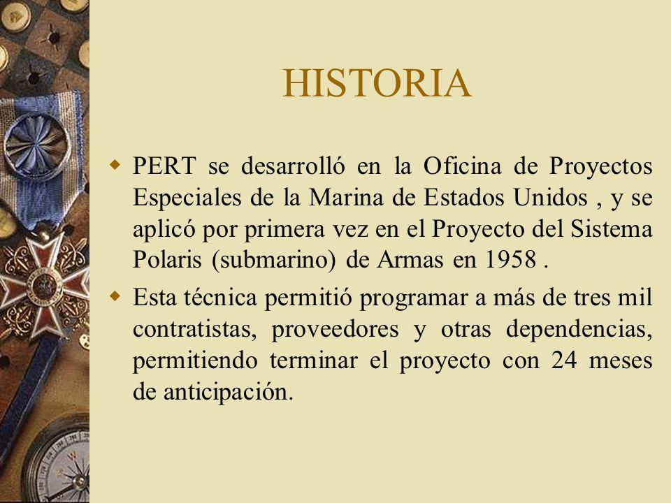 HISTORIA PERT se desarrolló en la Oficina de Proyectos Especiales de la Marina de Estados Unidos, y se aplicó por primera vez en el Proyecto del Siste