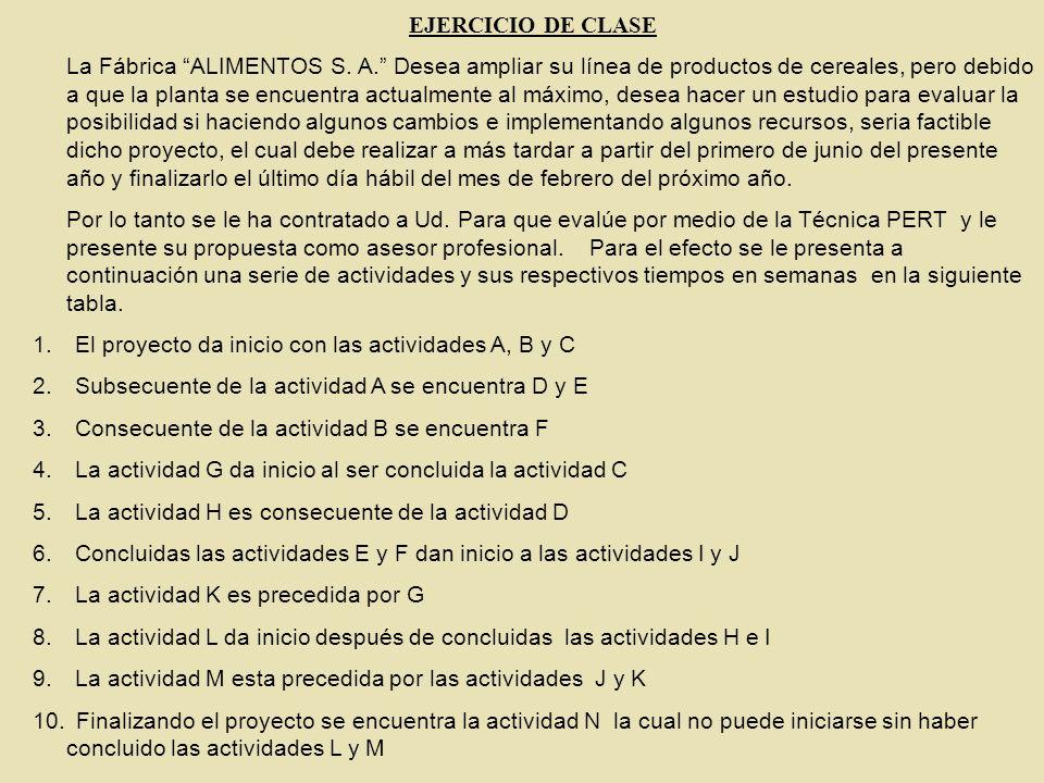 EJERCICIO DE CLASE La Fábrica ALIMENTOS S. A. Desea ampliar su línea de productos de cereales, pero debido a que la planta se encuentra actualmente al
