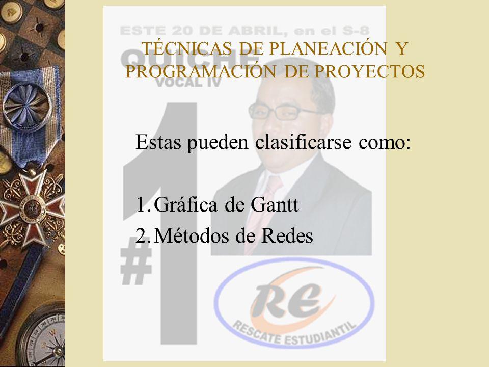 GRAFICA DE GANTT Historia y Evolución Es la primera herramienta de planeamiento, programación y control de proyectos, apareció alrededor del año 1910, desarrollada por Henry L.