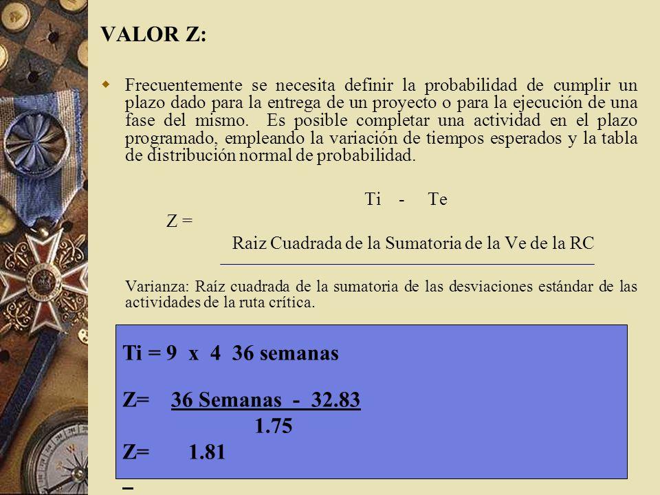 VALOR Z: Frecuentemente se necesita definir la probabilidad de cumplir un plazo dado para la entrega de un proyecto o para la ejecución de una fase de