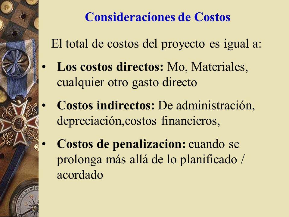 Consideraciones de Costos El total de costos del proyecto es igual a: Los costos directos: Mo, Materiales, cualquier otro gasto directo Costos indirec