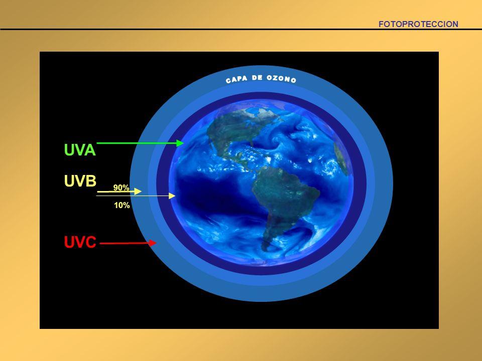 FOTOPROTECCION UVA UVB UVC 90% 10%